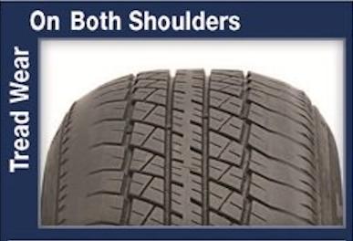 Tread Wear Shoulders