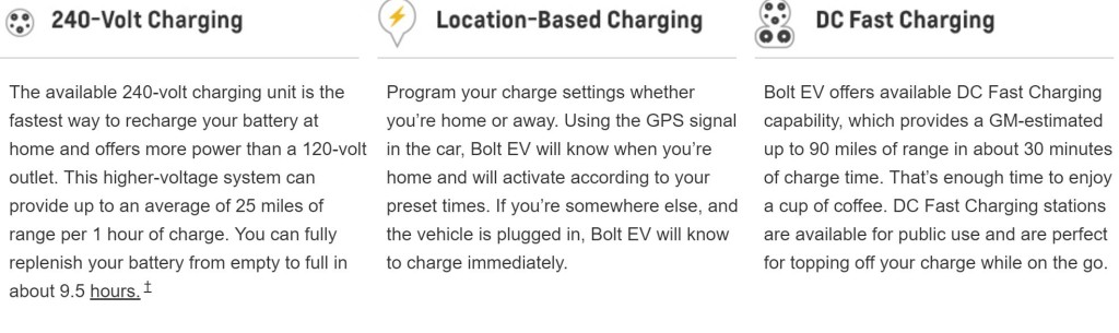 Chevrolet Bolt Charger