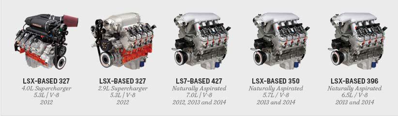 COPO Camaro Engines