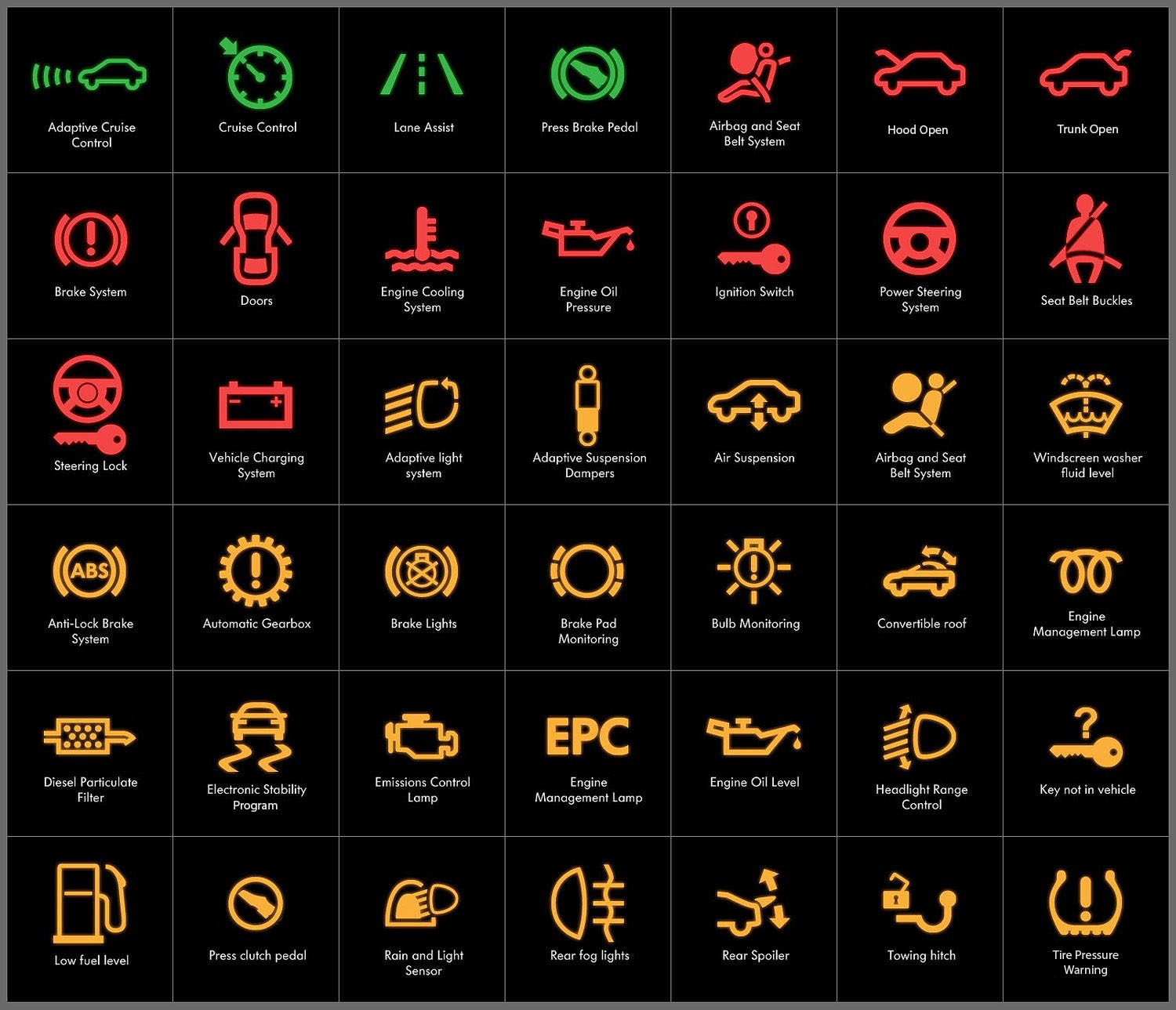 Chrysler Dashboard Symbols