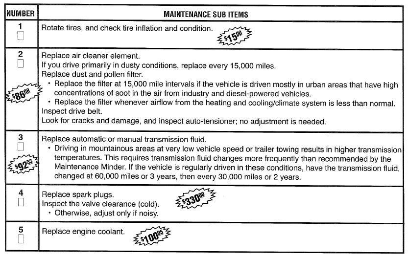 2006 Accord 4cylinder Maintenance Schedule Fisher Honda