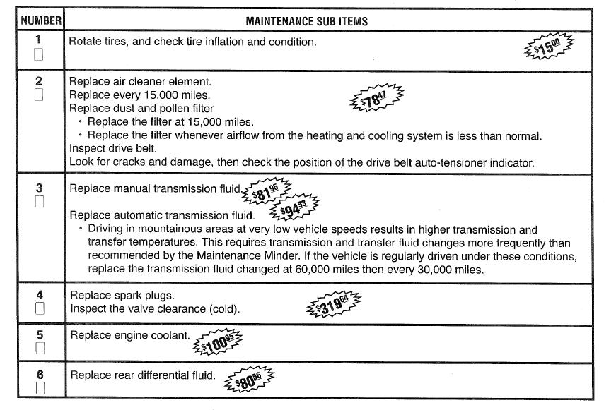 2006 honda civic maintenance schedule pdf