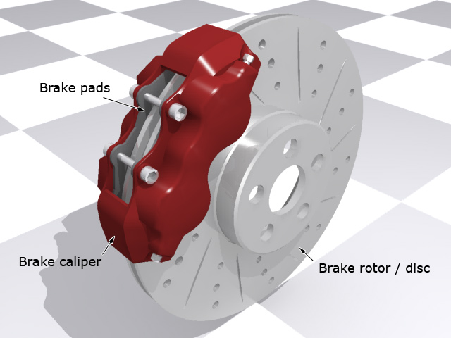 Find Out What Type of Brakes Your Car Has and How To Maintain them
