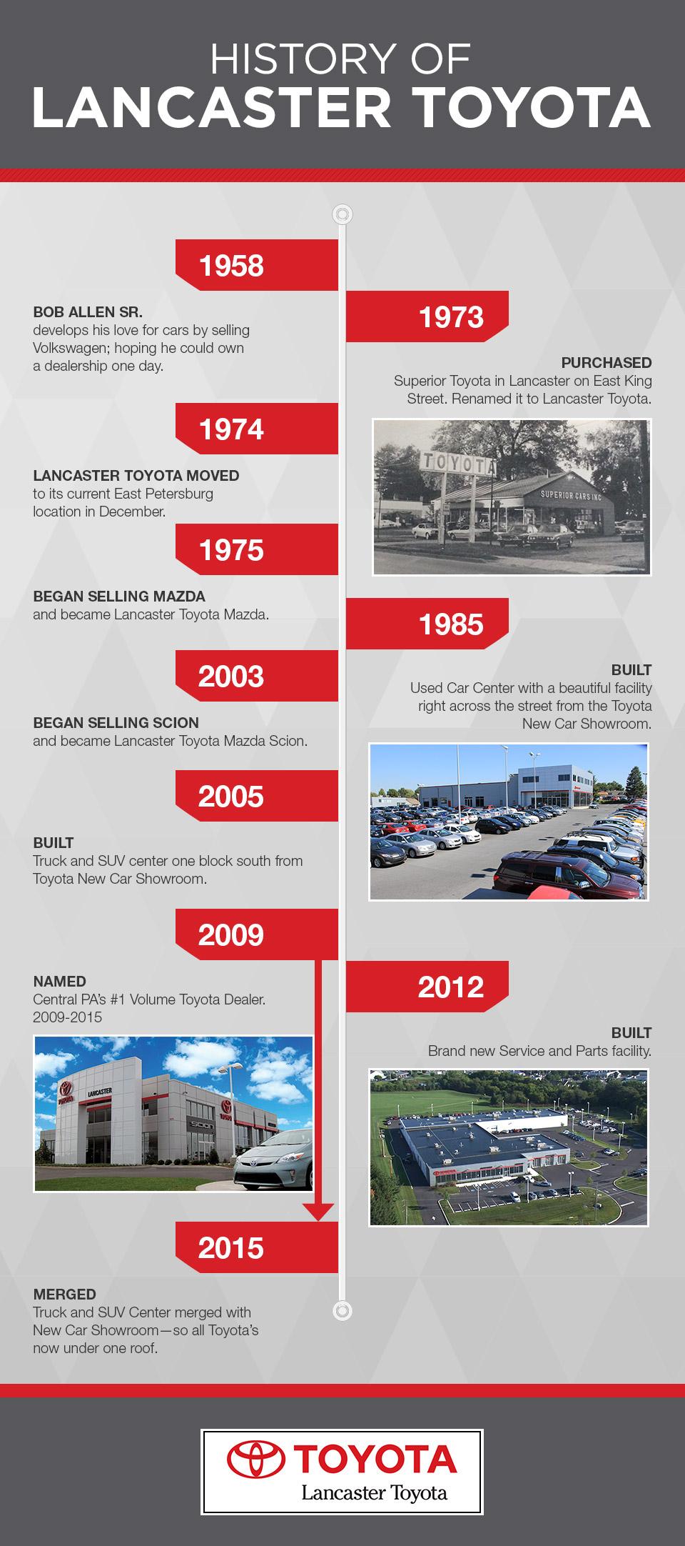 Lancaster Toyota History