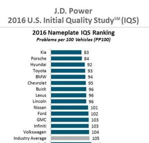 2016_u.s._iqs_ranking_1